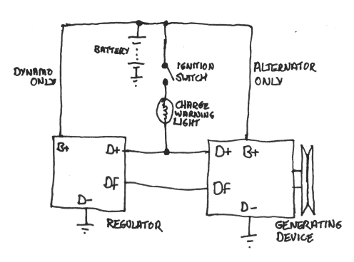 volvo 240 alternator wiring diagram – wiring diagrams – readingrat,